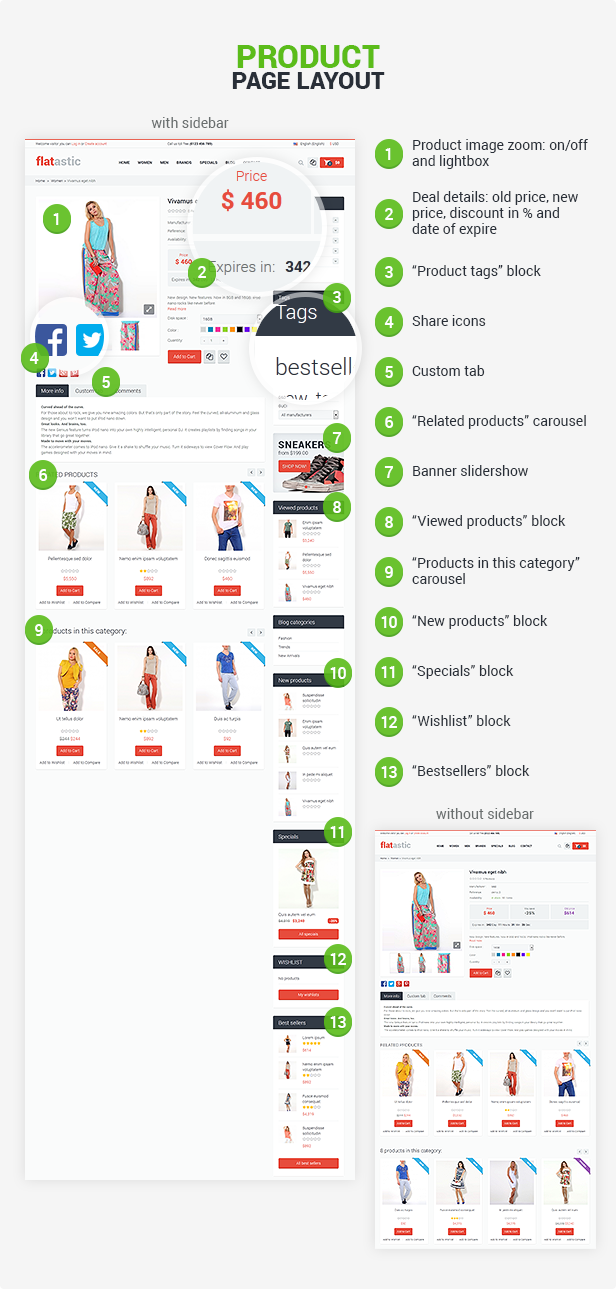 Product Page Layouts