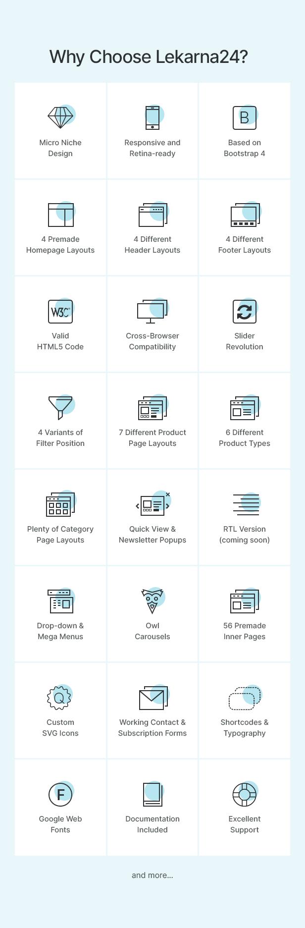 Lekarna24 - Health & Medical eCommerce HTML Website Template - 2